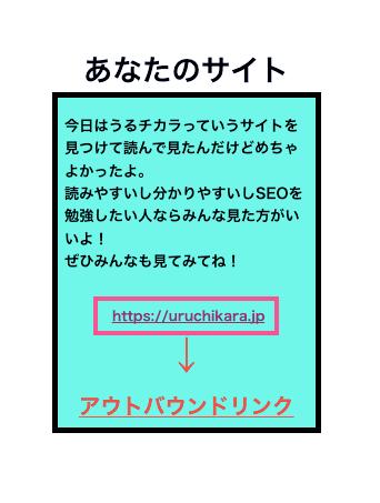 アウトバウンドリンクのイメージ画像