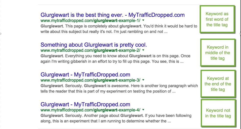タイトルタグで始めたキーワードが上位表示されるキャプチャー画像