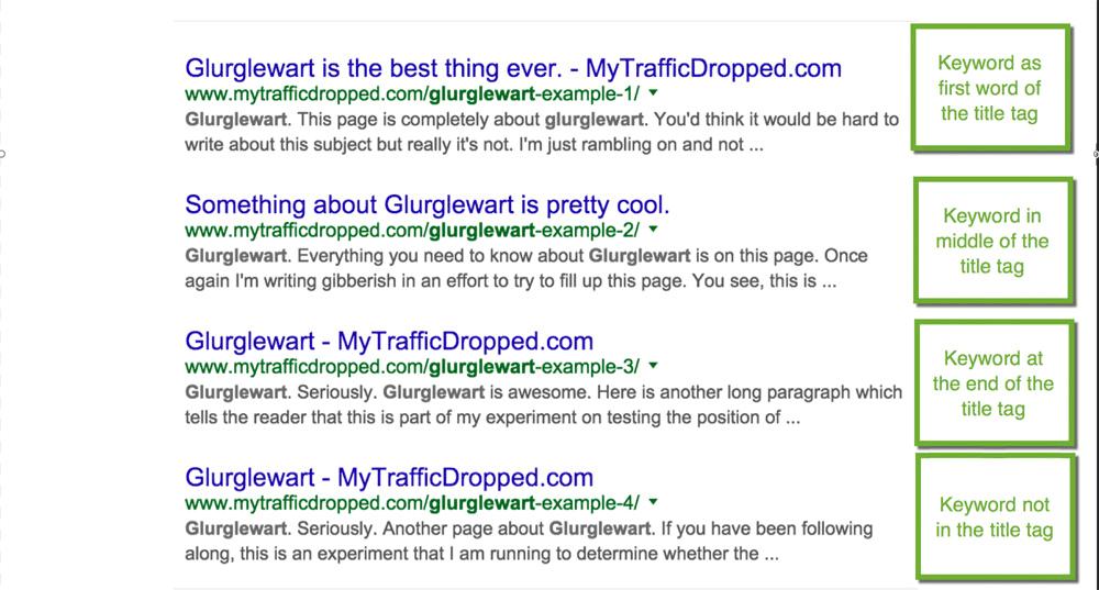 タイトルタグでキーワードを先頭に持ってきたページが優遇されている検索結果のキャプチャー画像