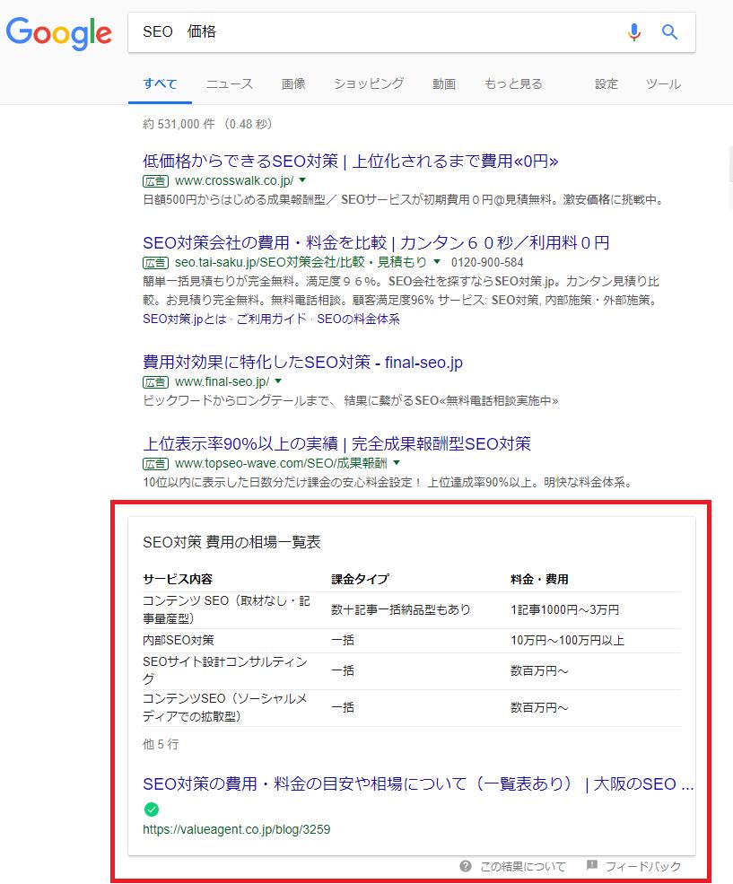 「SEO 価格」の検索結果のキャプチャー画像