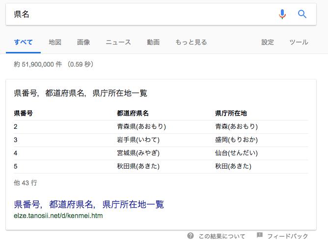 「県名」の検索結果のキャプチャー画像